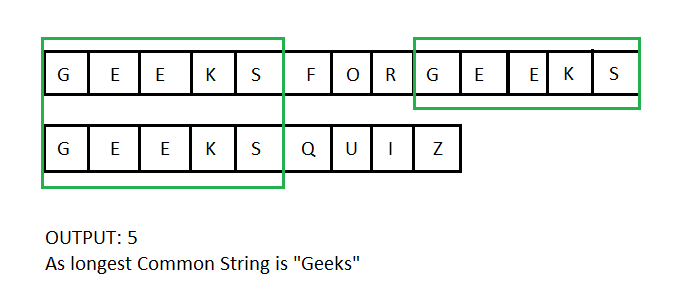 longest-common-substring
