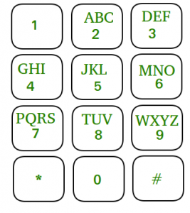 Print all possible words from phone digits - GeeksforGeeks