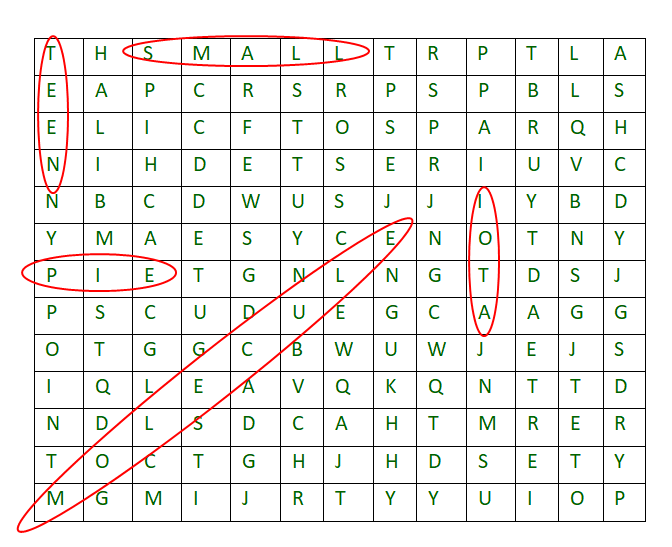 Search a Word in a 2D Grid of characters - GeeksforGeeks