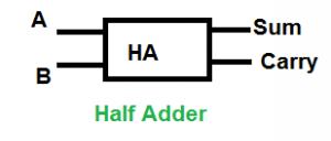 halfadder1