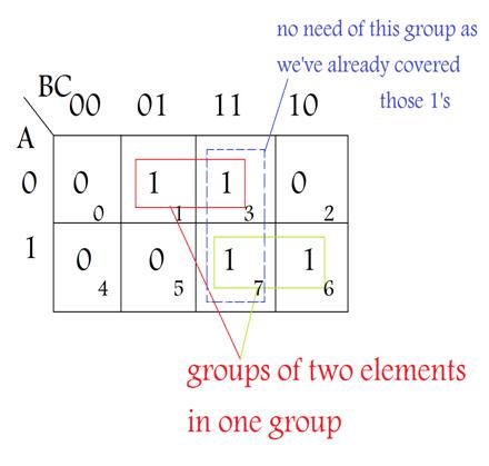 [SCHEMATICS_4FD]  Introduction of K-Map (Karnaugh Map) - GeeksforGeeks | K Map Logic Diagram |  | GeeksforGeeks