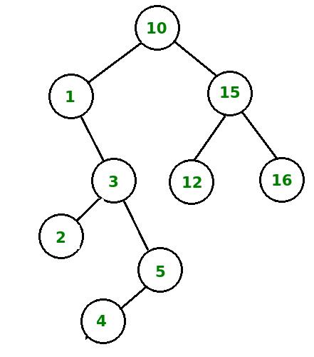 q17-solution