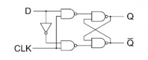 D- logic diag