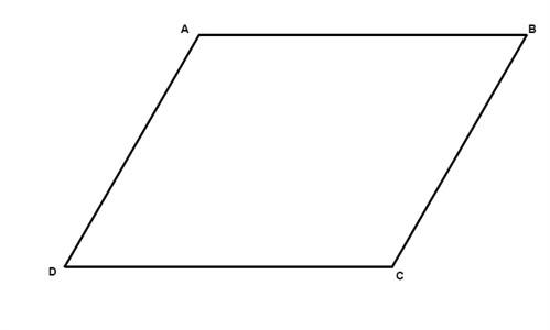 parallelogram.