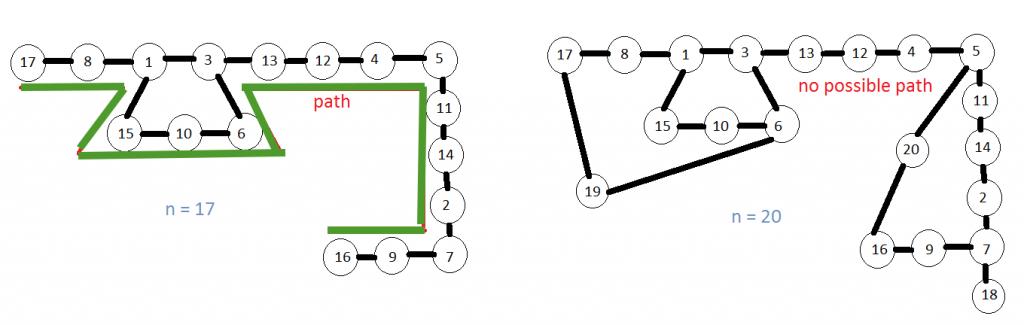 square-sum