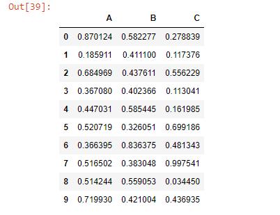 Python | Pandas dataframe.add() - GeeksforGeeks