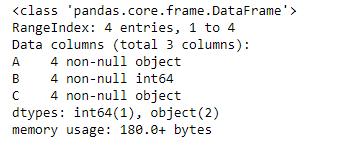 Conversion Functions in Pandas DataFrame - GeeksforGeeks