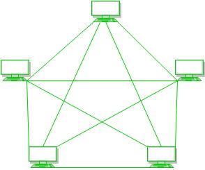 Types of Network Topology - GeeksforGeeks