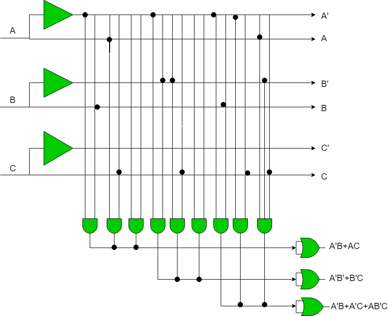 Programming Array Logic - GeeksforGeeks