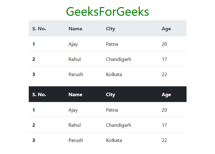 Bootstrap Tables Set 1 Geeksforgeeks