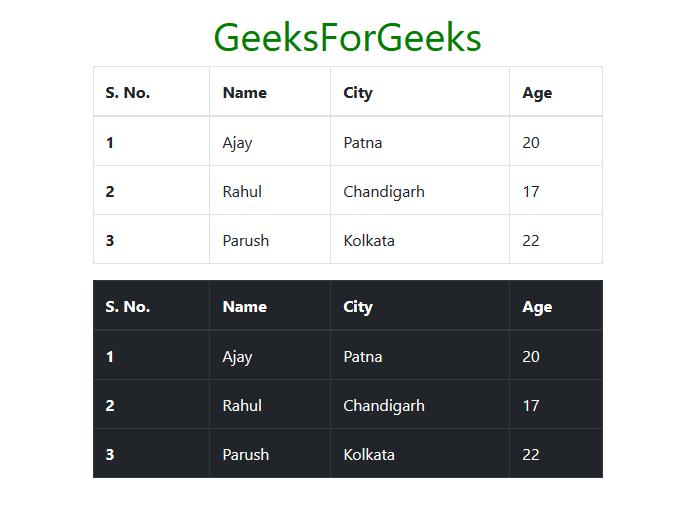 bootstrap  tables  set1  geeksforgeeks
