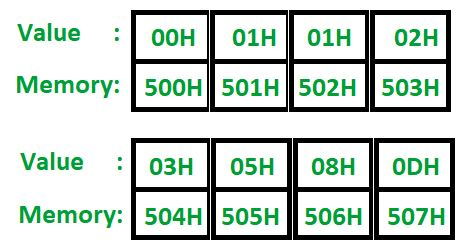8086 program to generate Fibonacci Sequence - GeeksforGeeks