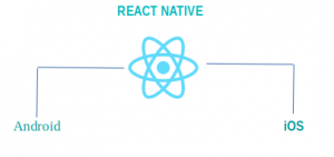 Android & iOS App development using React Native with Expo