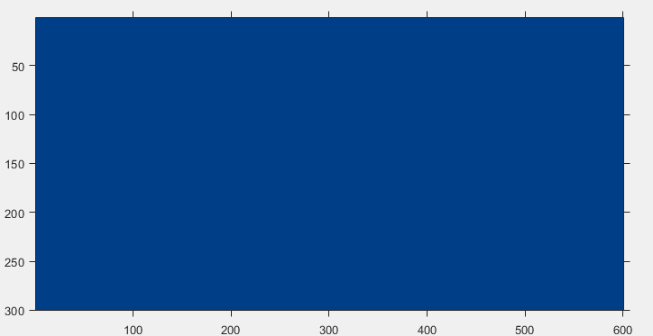 Draw Seychelles Flag using MATLAB - GeeksforGeeks