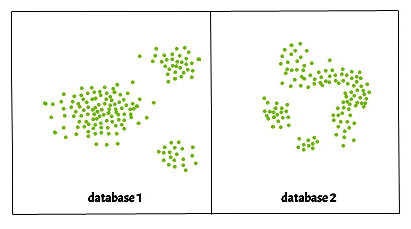 DBSCAN Clustering in ML | Density based clustering