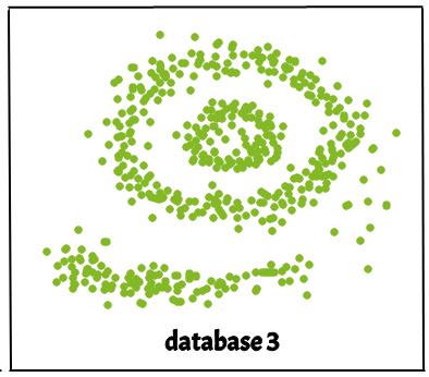DBSCAN Clustering in ML   Density based clustering