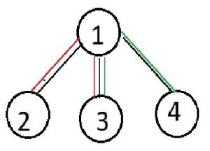 Find triplet such that number of nodes connecting these