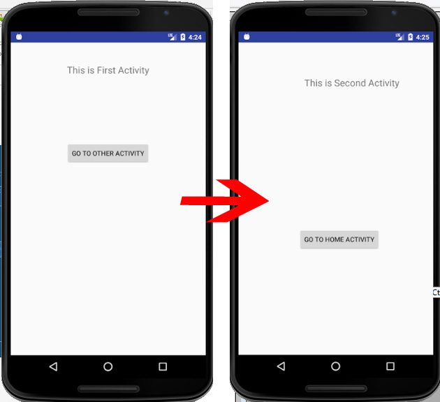 Android   Implicit and Explicit Intents with Examples