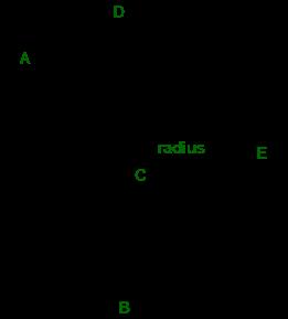 GRE Geometry | Circles - GeeksforGeeks