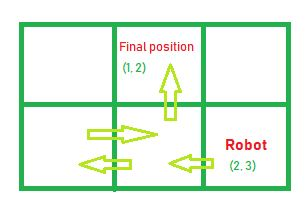 Check if the robot is within the bounds of the grid after given