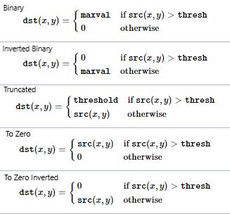 Python | Thresholding techniques using OpenCV | Set-1