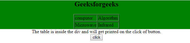 Print the content of a div element using JavaScript - GeeksforGeeks