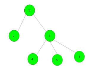 Find the number of pair of Ideal nodes in a given tree