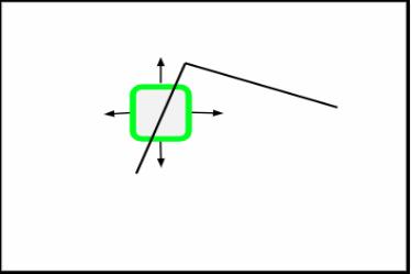 Python | Corner Detection with Shi-Tomasi Corner Detection Method