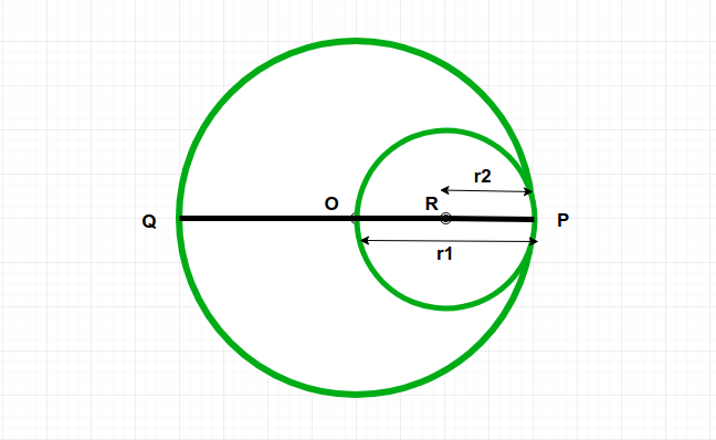 Program to calculate area of inner circle which passes