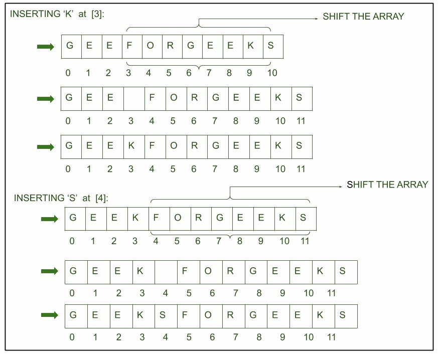 Gap Buffer Data Structure - GeeksforGeeks