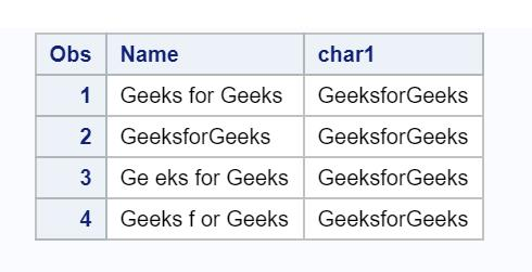 SAS | COMPRESS Function with Examples - GeeksforGeeks Sas Text To Number Format String Example on