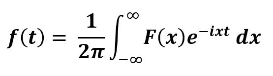 Python | Inverse Fast Fourier Transformation - GeeksforGeeks