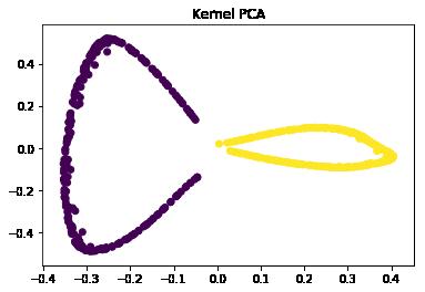 ML   Introduction to Kernel PCA - GeeksforGeeks