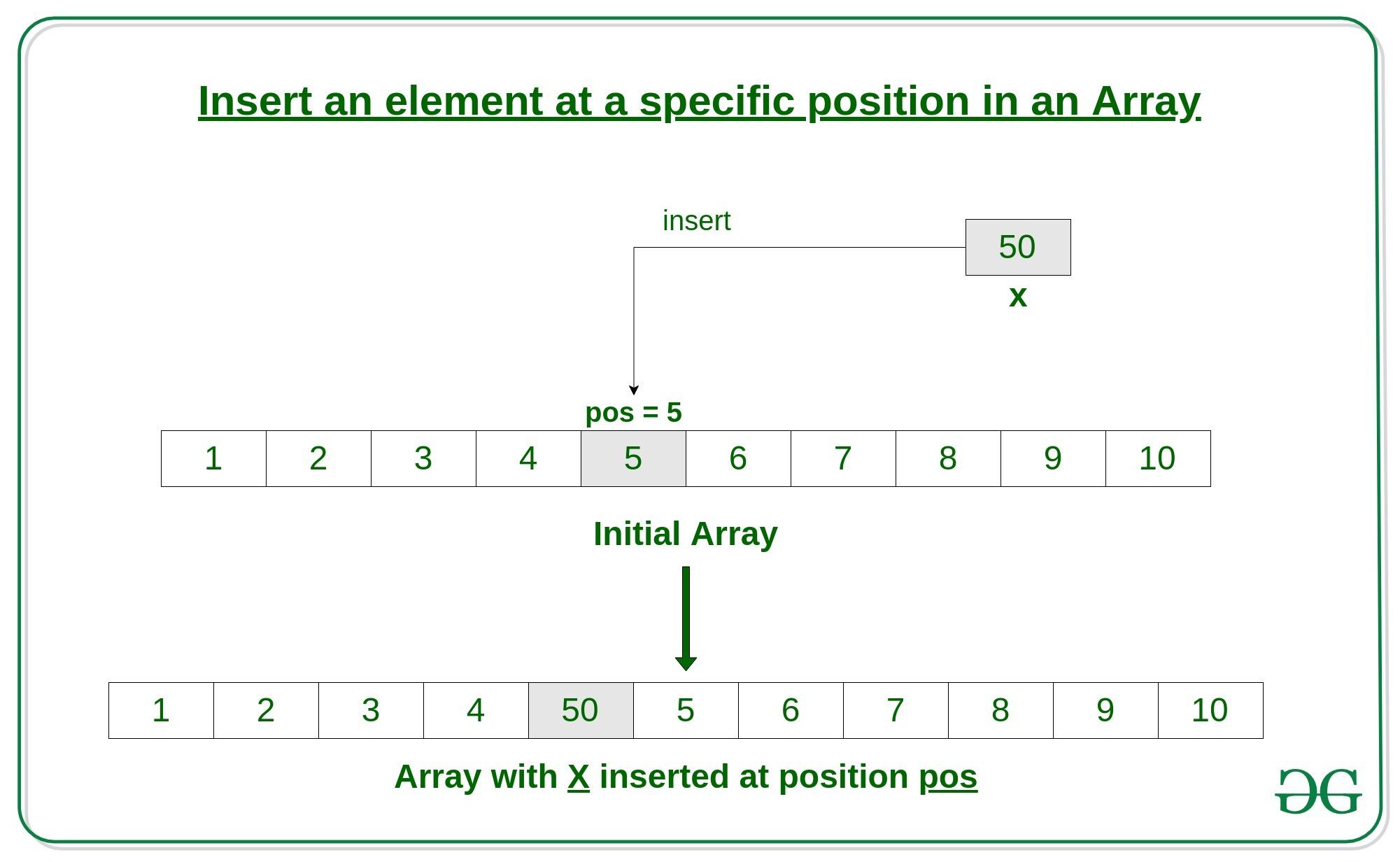 C program to Insert an element in an Array - GeeksforGeeks