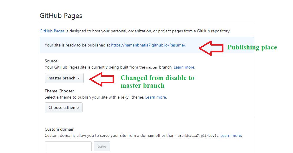 Creating Repository in GitHub - GeeksforGeeks