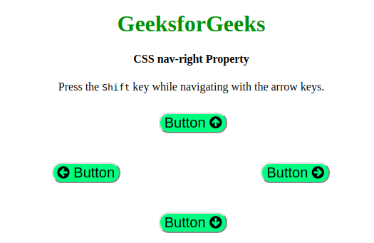 CSS | nav-right property - GeeksforGeeks