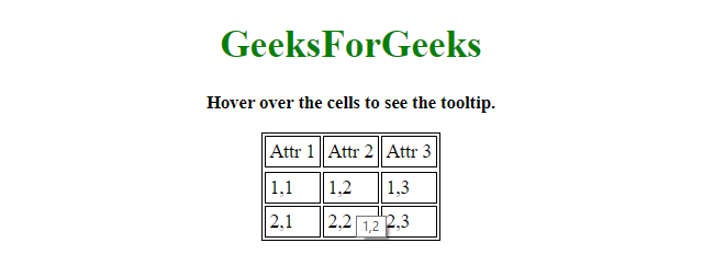 How to add tooltip to HTML table cell without using