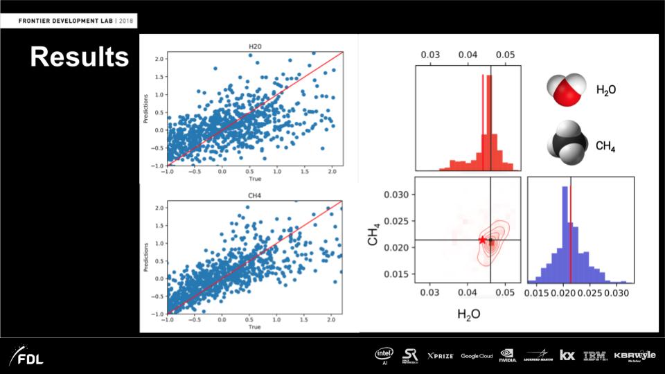 NASA-Spectrum-data-results