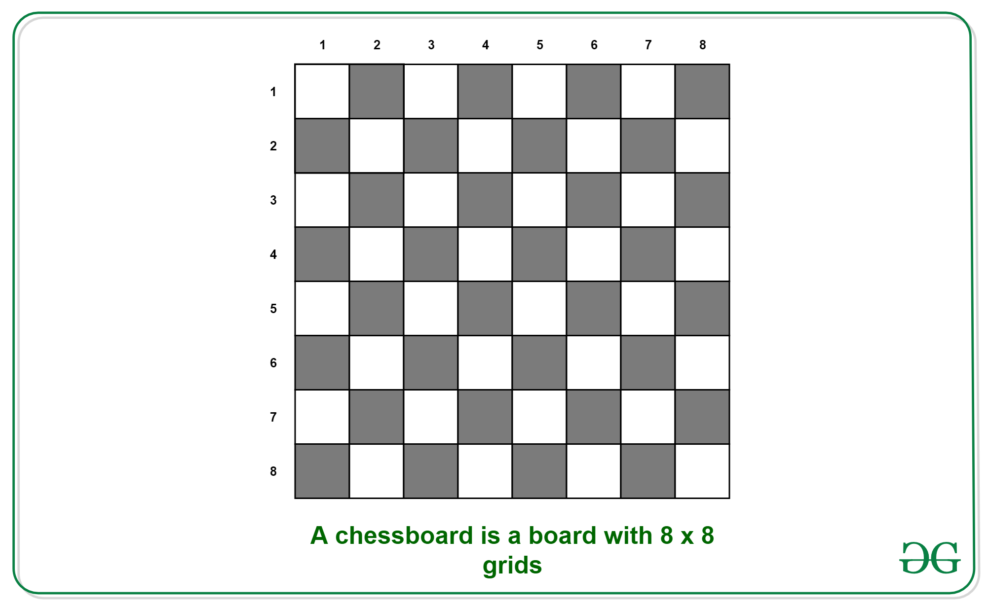Puzzle Program To Find Number Of Squares In A Chessboard Geeksforgeeks
