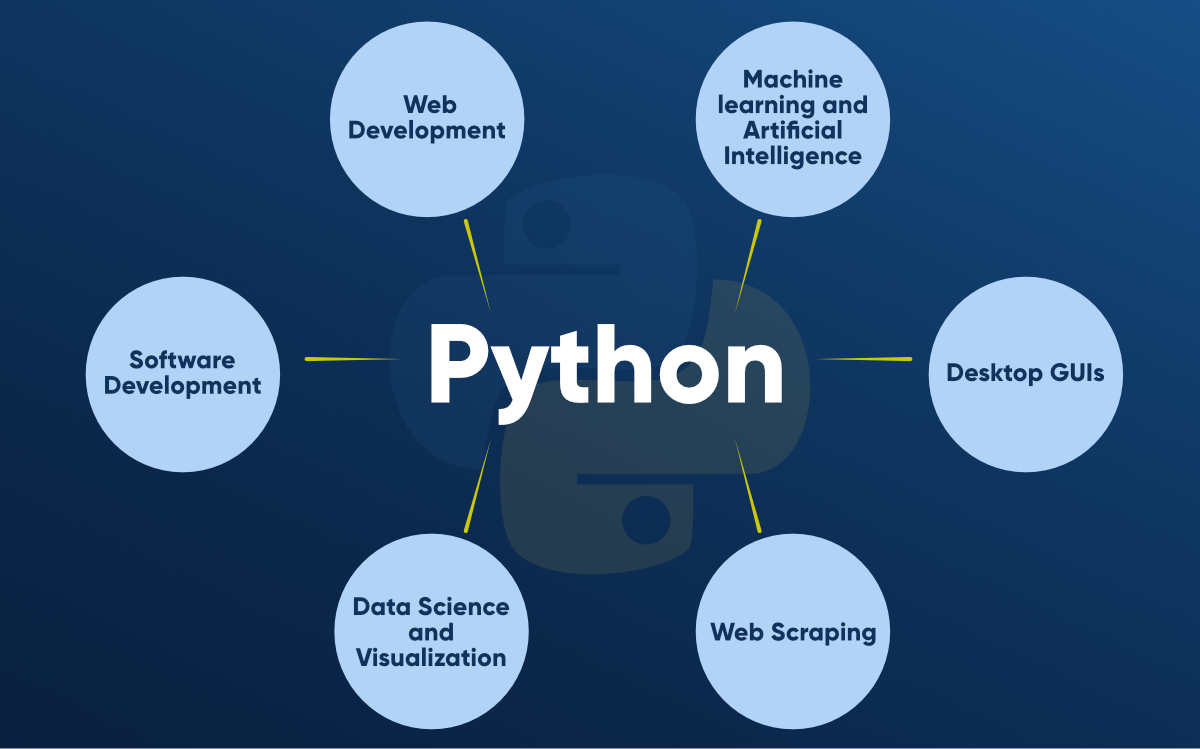 python-applications