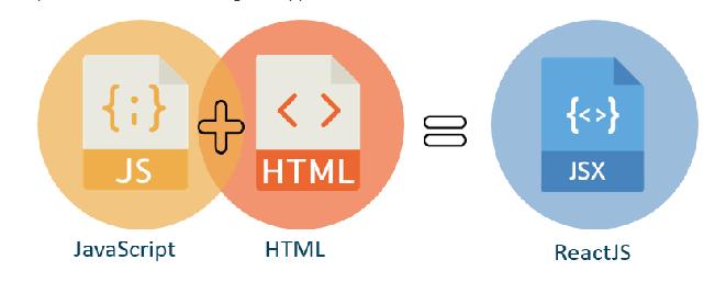HTML + JavScript = ReactJS