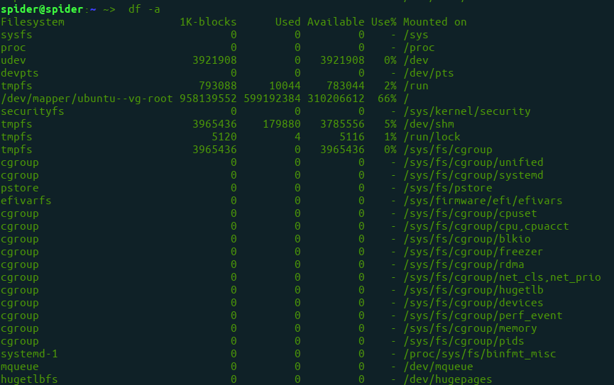 show all the information for the disk space using df command