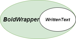 Decorator-Wrapper