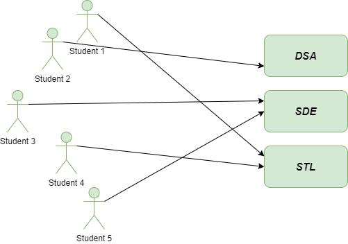 Problem-Mediator-Method