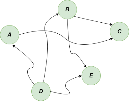 Finite-state-machine-diagram