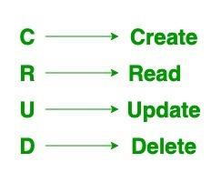 crud-mongodb create-read-update-delete-mongoBD