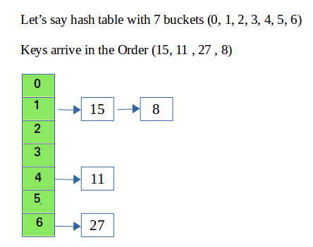 chain-hashing-11