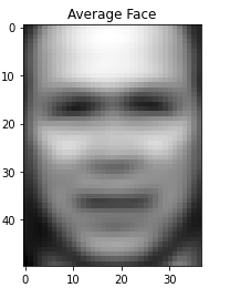 average_face