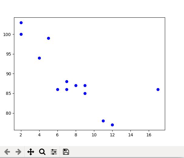 python-matplotlib-scatter
