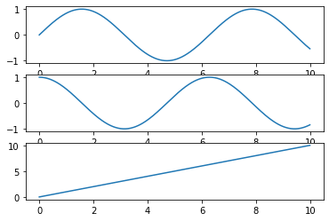 multiplots-python-matplotlib